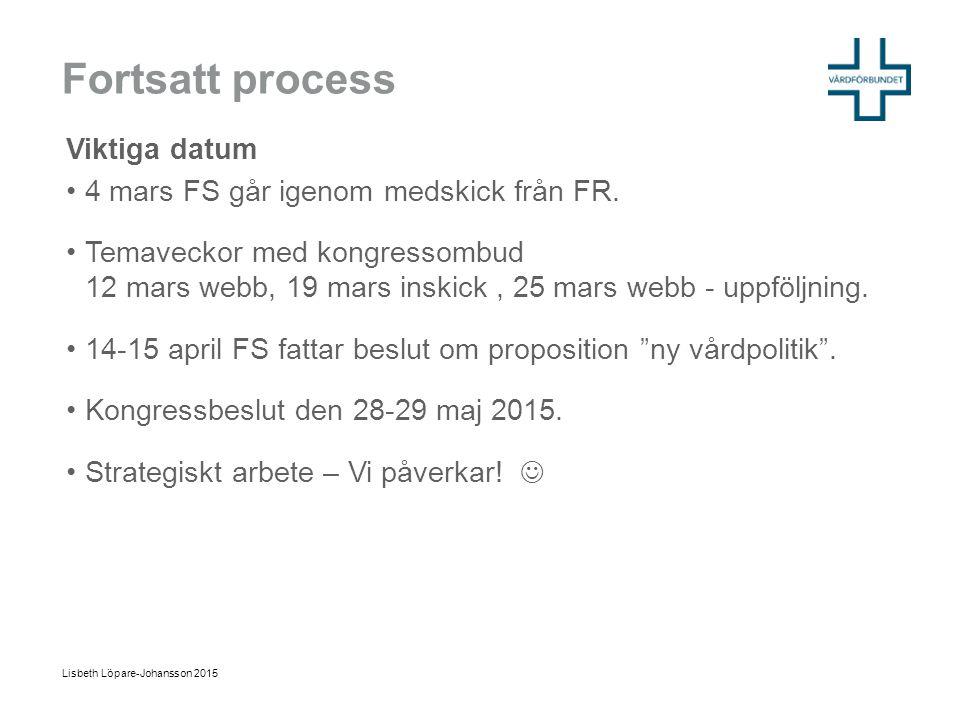 Fortsatt process Viktiga datum 4 mars FS går igenom medskick från FR.