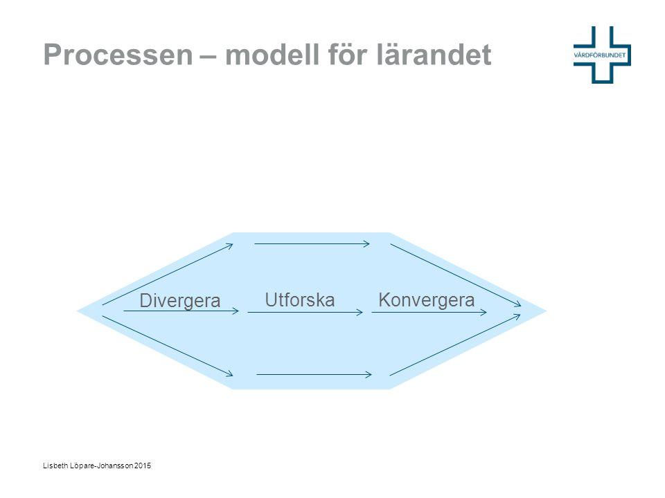 Processen – modell för lärandet Lisbeth Löpare-Johansson 2015 Divergera Utforska Konvergera