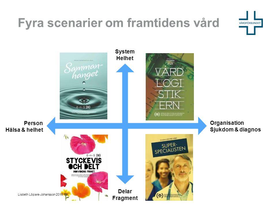 Fyra scenarier om framtidens vård Delar Fragment System Helhet Person Hälsa & helhet Organisation Sjukdom & diagnos Lisbeth Löpare-Johansson 2015