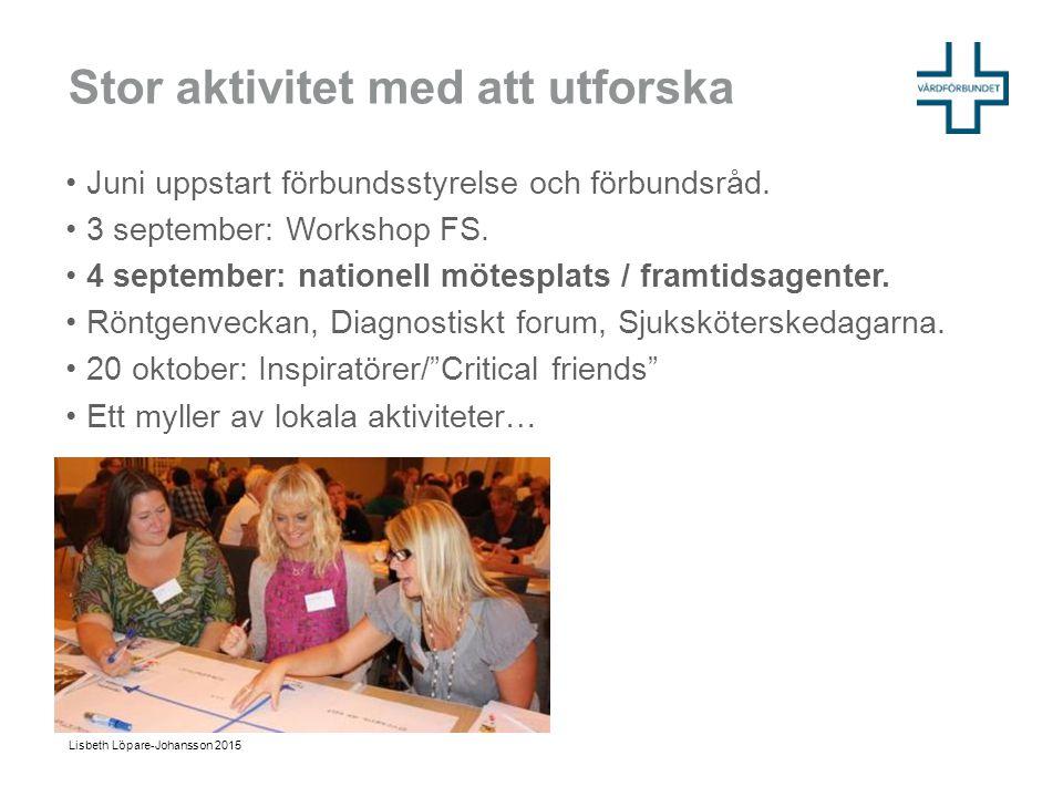 Stor aktivitet med att utforska Juni uppstart förbundsstyrelse och förbundsråd. 3 september: Workshop FS. 4 september: nationell mötesplats / framtids
