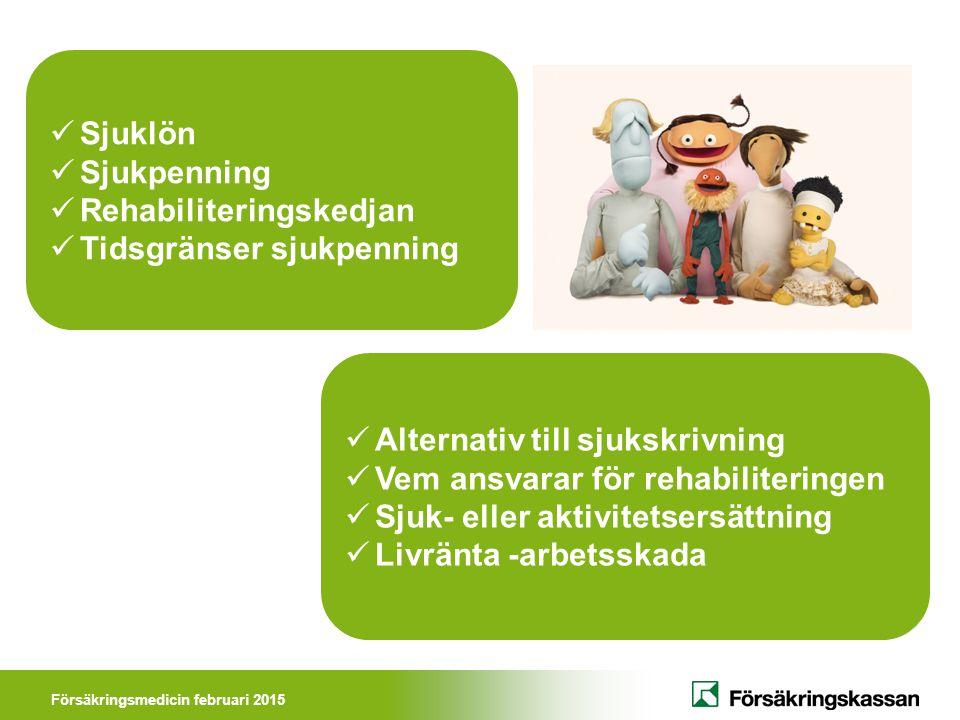 Försäkringsmedicin februari 2015 Sjuklön Sjukpenning Rehabiliteringskedjan Tidsgränser sjukpenning Alternativ till sjukskrivning Vem ansvarar för rehabiliteringen Sjuk- eller aktivitetsersättning Livränta -arbetsskada