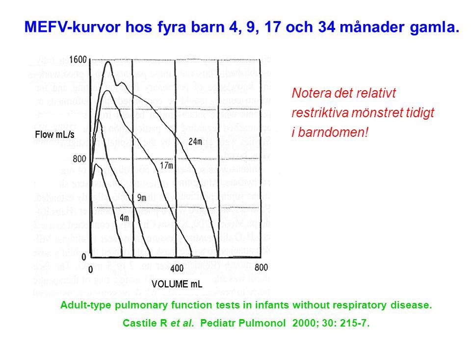 MEFV-kurvor hos fyra barn 4, 9, 17 och 34 månader gamla. Notera det relativt restriktiva mönstret tidigt i barndomen! Adult-type pulmonary function te