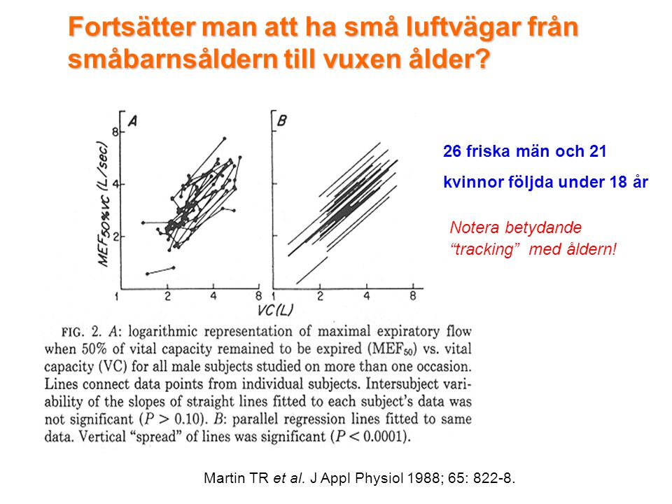 Fortsätter man att ha små luftvägar från småbarnsåldern till vuxen ålder? Martin TR et al. J Appl Physiol 1988; 65: 822-8. 26 friska män och 21 kvinno