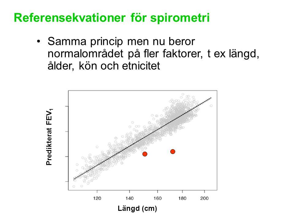Samma princip men nu beror normalområdet på fler faktorer, t ex längd, ålder, kön och etnicitet Referensekvationer för spirometri Längd (cm) Predikterat FEV 1