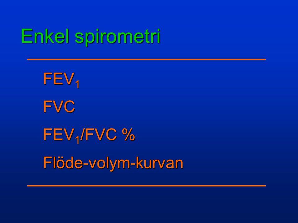 Enkel spirometri FEV 1 = luftrörsdiameter FVC = lungstorlek FEV 1 / FVC % = luftrörsdiameter i förhållande till lungstorlek