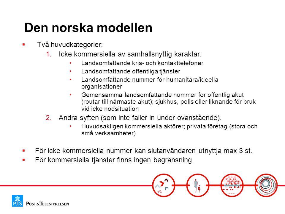 Den norska modellen  Två huvudkategorier: 1.Icke kommersiella av samhällsnyttig karaktär.