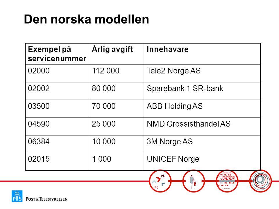 Den norska modellen Exempel på servicenummer Årlig avgiftInnehavare 02000112 000Tele2 Norge AS 0200280 000Sparebank 1 SR-bank 0350070 000ABB Holding AS 0459025 000NMD Grossisthandel AS 0638410 0003M Norge AS 020151 000UNICEF Norge