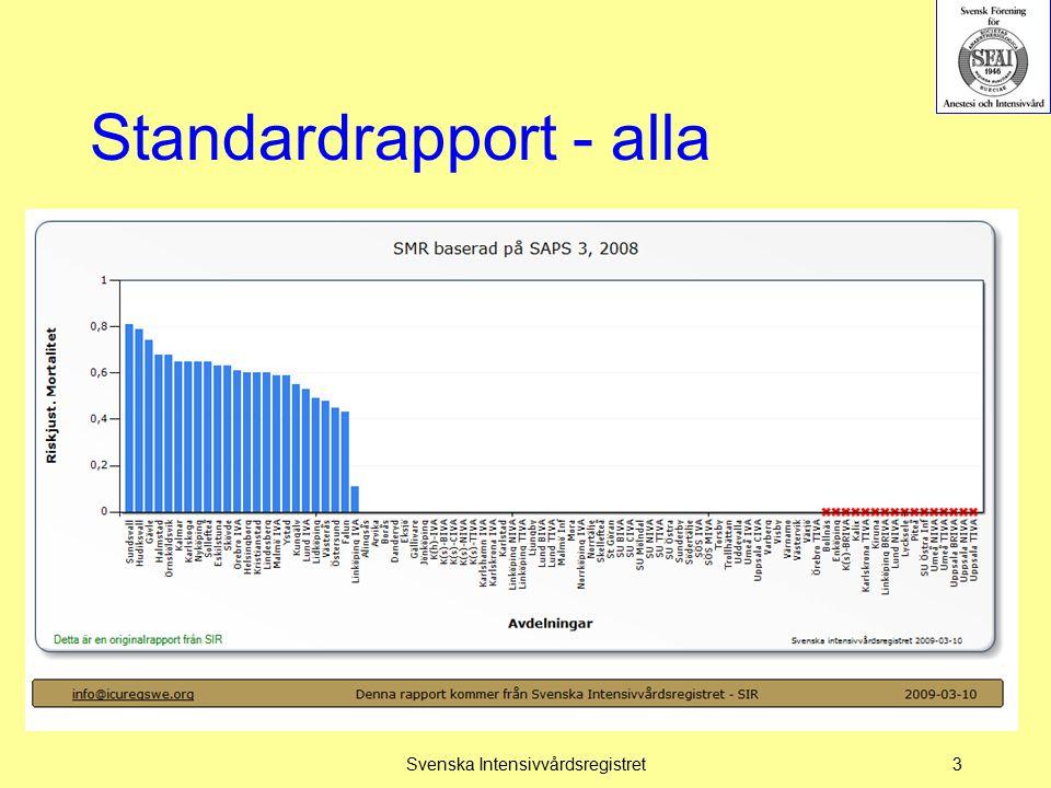 Standardrapport - alla Svenska Intensivvårdsregistret3