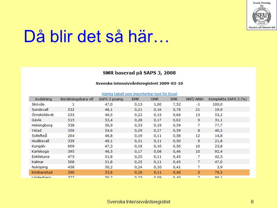 Då blir det så här… Svenska Intensivvårdsregistret8
