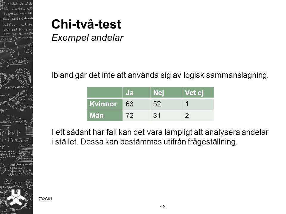 Chi-två-test Exempel andelar Ibland går det inte att använda sig av logisk sammanslagning. I ett sådant här fall kan det vara lämpligt att analysera a
