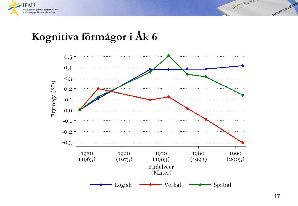 Kognitiva förmågor i Åk 6 17