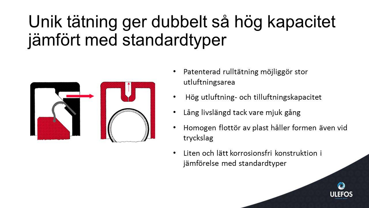 Unik tätning ger dubbelt så hög kapacitet jämfört med standardtyper Patenterad rulltätning möjliggör stor utluftningsarea Hög utluftning- och tilluftn