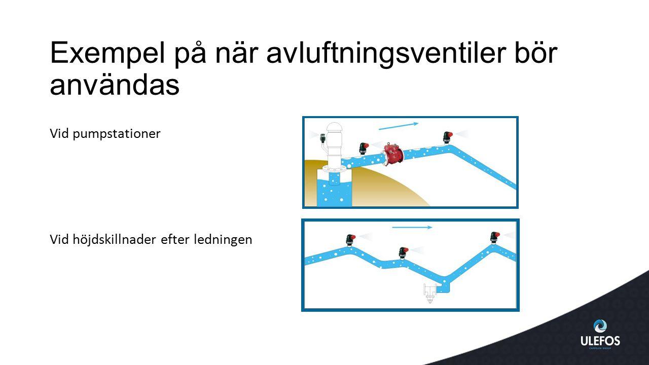 Exempel på när avluftningsventiler bör användas Vid pumpstationer Vid höjdskillnader efter ledningen