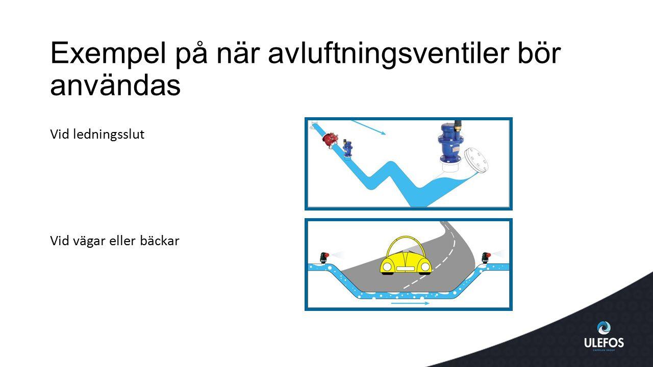 Exempel på när avluftningsventiler bör användas Vid ledningsslut Vid vägar eller bäckar