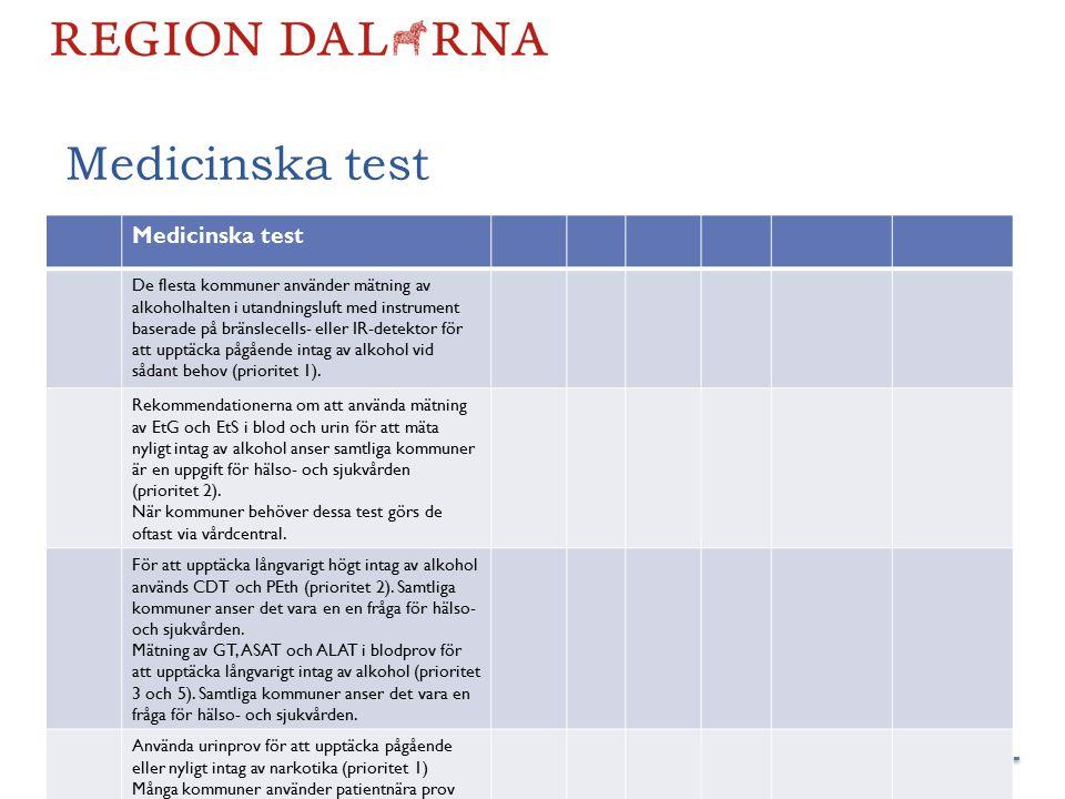 Medicinska test De flesta kommuner använder mätning av alkoholhalten i utandningsluft med instrument baserade på bränslecells- eller IR-detektor för att upptäcka pågående intag av alkohol vid sådant behov (prioritet 1).