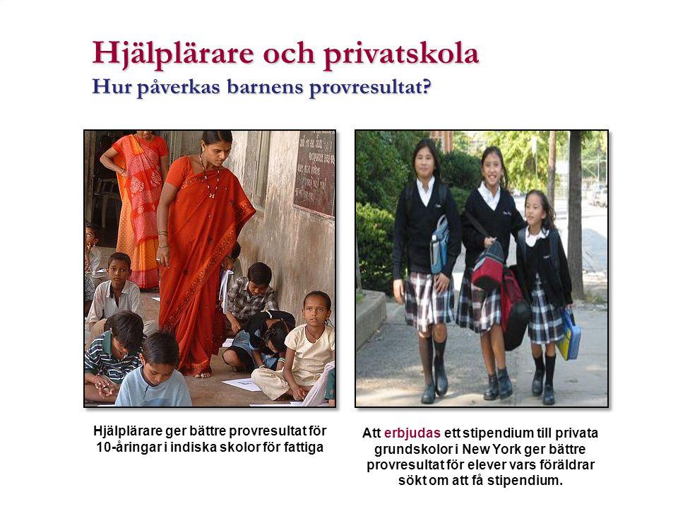 Hjälplärare och privatskola Hur påverkas barnens provresultat? Hjälplärare ger bättre provresultat för 10-åringar i indiska skolor för fattiga Att erb