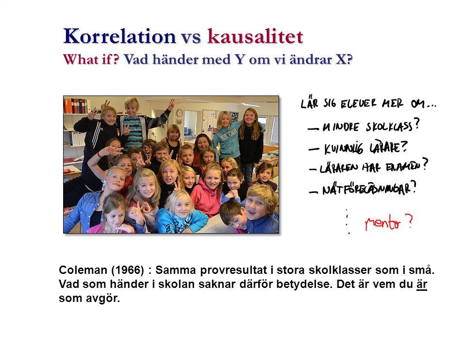 Korrelation vs kausalitet What if? Vad händer med Y om vi ändrar X? Coleman (1966) : Samma provresultat i stora skolklasser som i små. Vad som händer