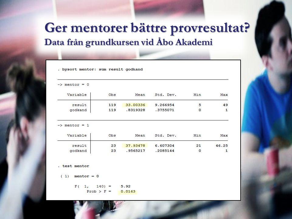 Att utforma ditt eget experiment Effekten av mentorer på provresultat  På grundkursen finns fem mentorer som hjälper studenterna under kursen, men leder dessa till högre resultat på tenten.