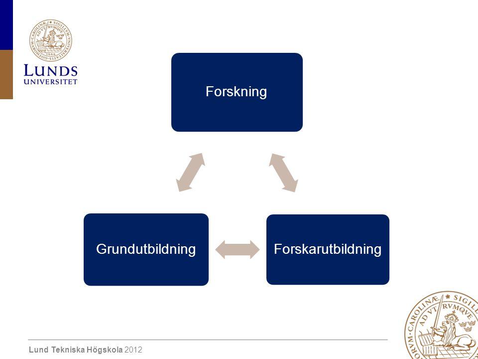 Lund Tekniska Högskola 2012 Forskning Forskarutbildning Grundutbildning