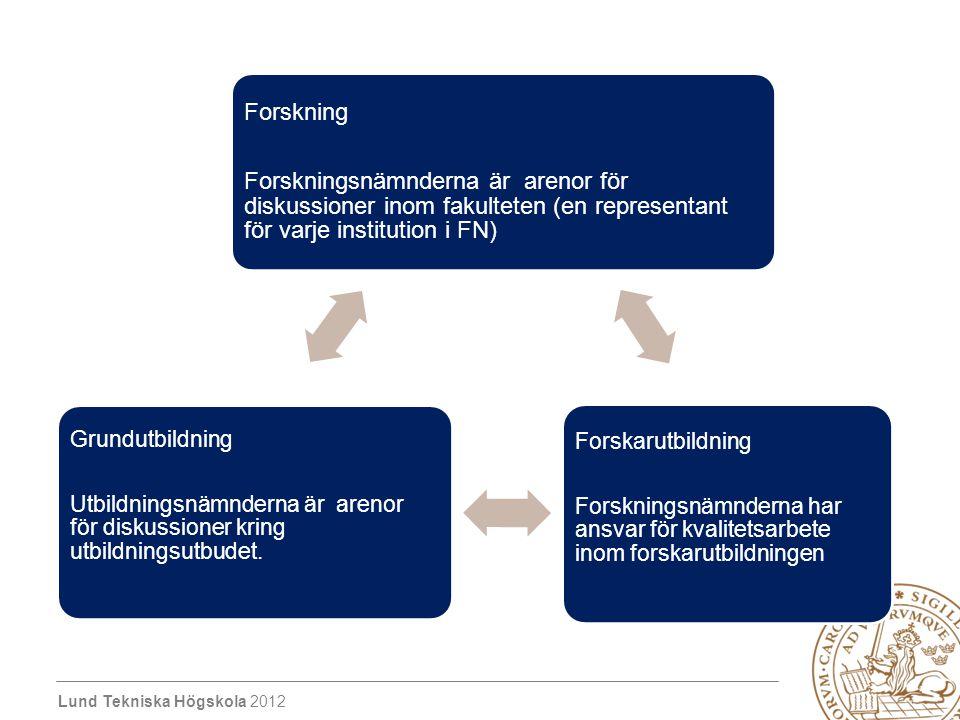 Lund Tekniska Högskola 2012 Forskning Forskningsnämnderna är arenor för diskussioner inom fakulteten (en representant för varje institution i FN) Fors