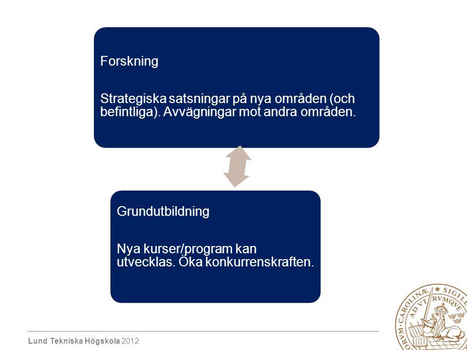 Lund Tekniska Högskola 2012 Forskning Strategiska satsningar på nya områden (och befintliga). Avvägningar mot andra områden. Grundutbildning Nya kurse
