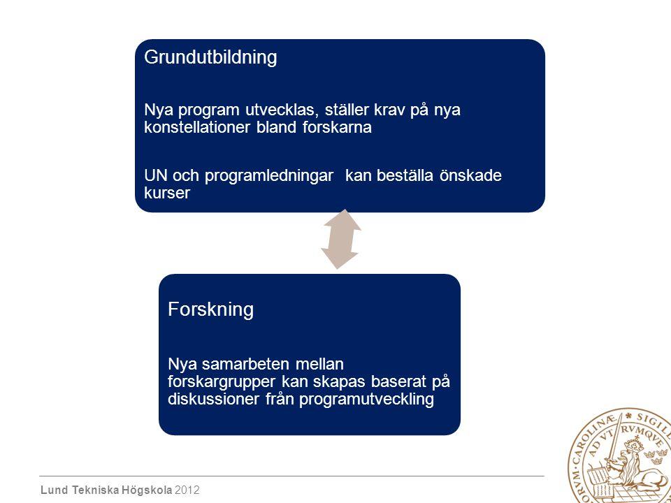Lund Tekniska Högskola 2012 Grundutbildning Nya program utvecklas, ställer krav på nya konstellationer bland forskarna UN och programledningar kan bes