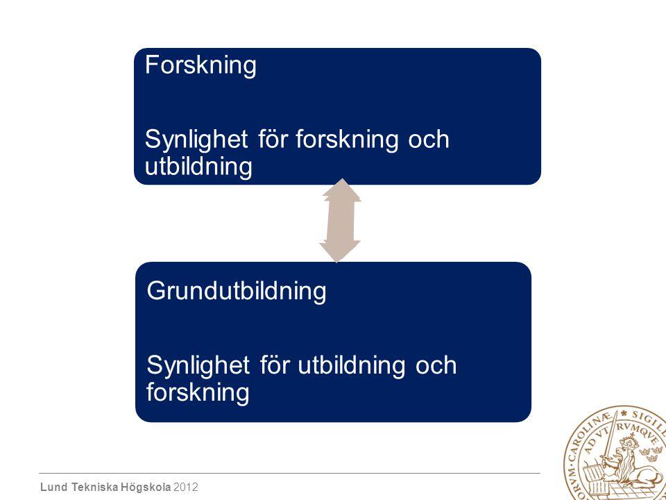 Lund Tekniska Högskola 2012 Forskning Synlighet för forskning och utbildning Grundutbildning Synlighet för utbildning och forskning