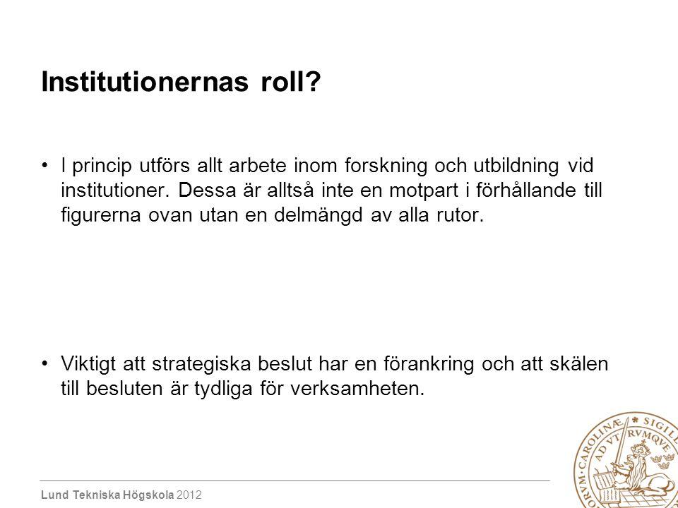 Lund Tekniska Högskola 2012 Institutionernas roll? I princip utförs allt arbete inom forskning och utbildning vid institutioner. Dessa är alltså inte