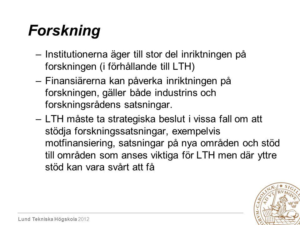 Lund Tekniska Högskola 2012 Forskning –Institutionerna äger till stor del inriktningen på forskningen (i förhållande till LTH) –Finansiärerna kan påverka inriktningen på forskningen, gäller både industrins och forskningsrådens satsningar.