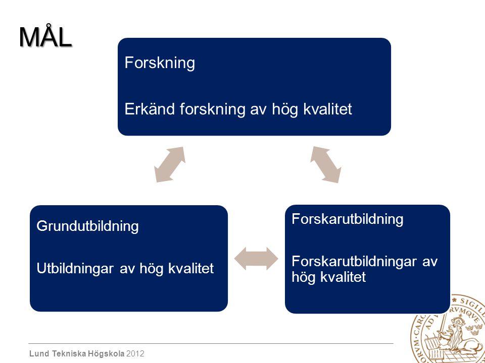 Lund Tekniska Högskola 2012 Forskning Erkänd forskning av hög kvalitet Forskarutbildning Forskarutbildningar av hög kvalitet Grundutbildning Utbildningar av hög kvalitet MÅL