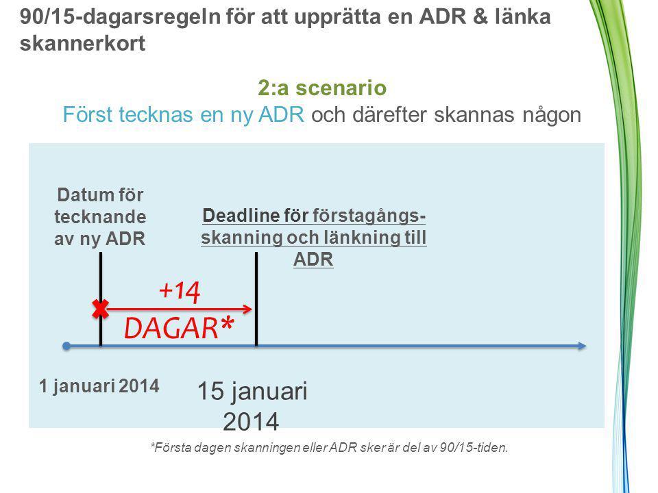 90/15-dagarsregeln för att upprätta en ADR & länka skannerkort +14 DAGAR* Datum för tecknande av ny ADR Deadline för förstagångs- skanning och länkning till ADR 1 januari 2014 15 januari 2014 2:a scenario Först tecknas en ny ADR och därefter skannas någon *Första dagen skanningen eller ADR sker är del av 90/15-tiden.