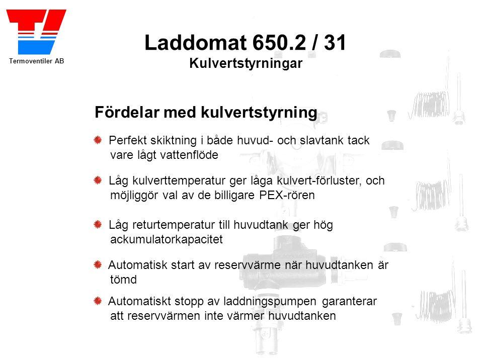 Termoventiler AB Laddomat 650.2 / 31 Kulvertstyrningar Fördelar med kulvertstyrning Perfekt skiktning i både huvud- och slavtank tack vare lågt vatten