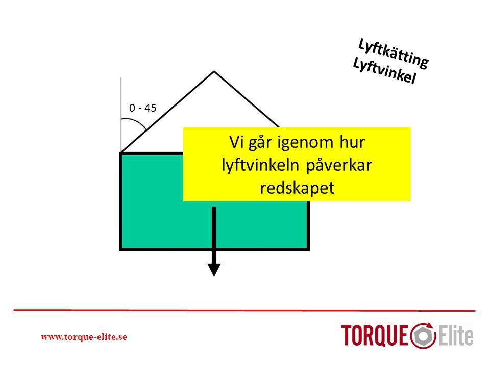 Lyftkätting Lyftvinkel 10 000 kg 0 - 45 www.torque-elite.se Vi går igenom hur lyftvinkeln påverkar redskapet