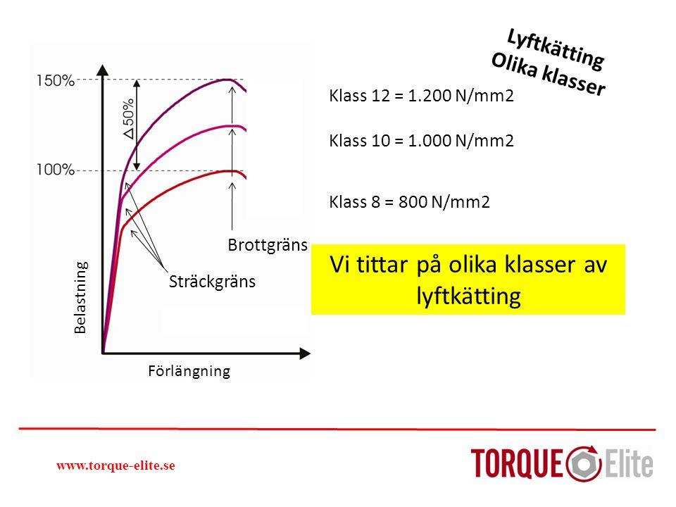 Lyftkätting Olika klasser Klass 8 = 800 N/mm2 Klass 10 = 1.000 N/mm2 Klass 12 = 1.200 N/mm2 Sträckgräns Brottgräns Belastning Förlängning www.torque-e