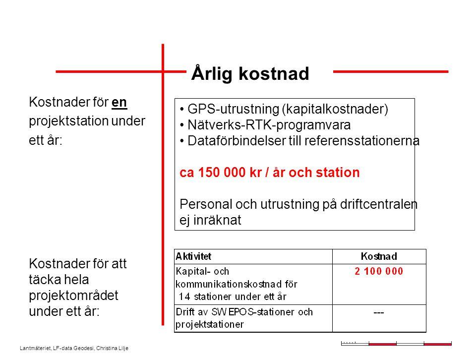 Lantmäteriet, LF-data Geodesi, Christina Lilje Årlig kostnad Kostnader för en projektstation under ett år: GPS-utrustning (kapitalkostnader) Nätverks-RTK-programvara Dataförbindelser till referensstationerna ca 150 000 kr / år och station Personal och utrustning på driftcentralen ej inräknat Kostnader för att täcka hela projektområdet under ett år: