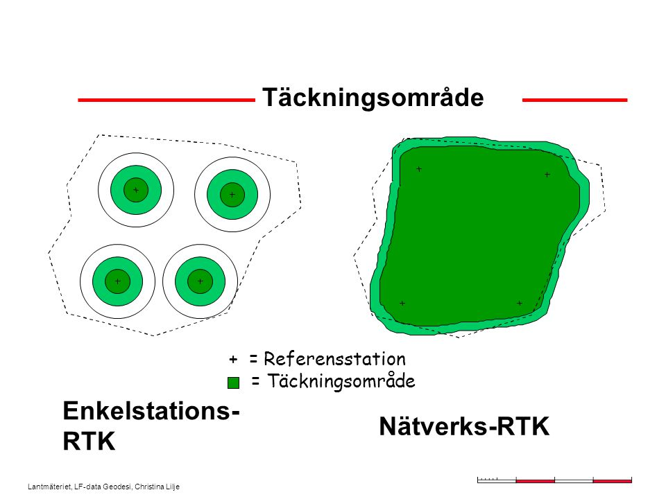 Lantmäteriet, LF-data Geodesi, Christina Lilje Vad kan förbättras - Fler distributionssätt utöver GSM - Mindre avbrott - Bättre noggrannhet - Bättre driftssäkerhet - Dela upp SMS-tjänsten i mindre geografiska områden Användarseminariet 16 september 2003 Position Stockholm-Mälaren-2