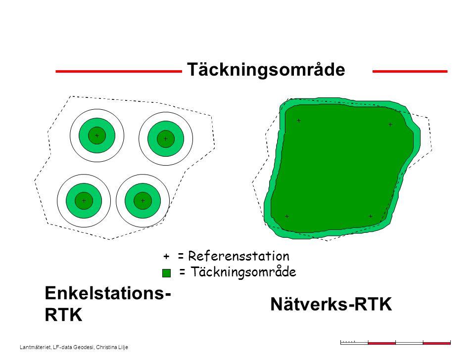 Lantmäteriet, LF-data Geodesi, Christina Lilje Nätverks-RTK + = Referensstation = Täckningsområde Enkelstations- RTK Täckningsområde