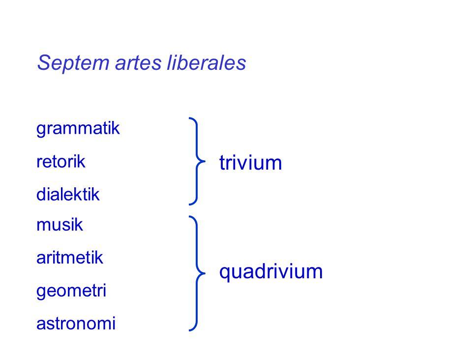 Det medeltida universitetet filosofiska fakulteten (artes-fakulteten) teologiska fakulteten juridiska fakulteten medicinska fakulteten quadrivium trivium