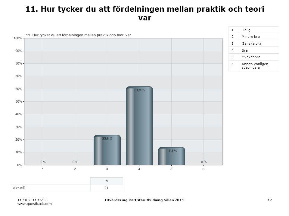 11.10.2011 16:56 www.questback.com Utvärdering Kartritarutbildning Sälen 201112 11. Hur tycker du att fördelningen mellan praktik och teori var 1Dålig