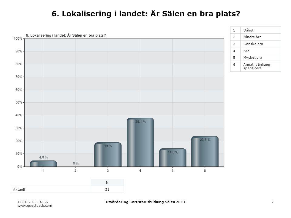 11.10.2011 16:56 www.questback.com Utvärdering Kartritarutbildning Sälen 20117 6. Lokalisering i landet: Är Sälen en bra plats? 1Dåligt 2Mindre bra 3G