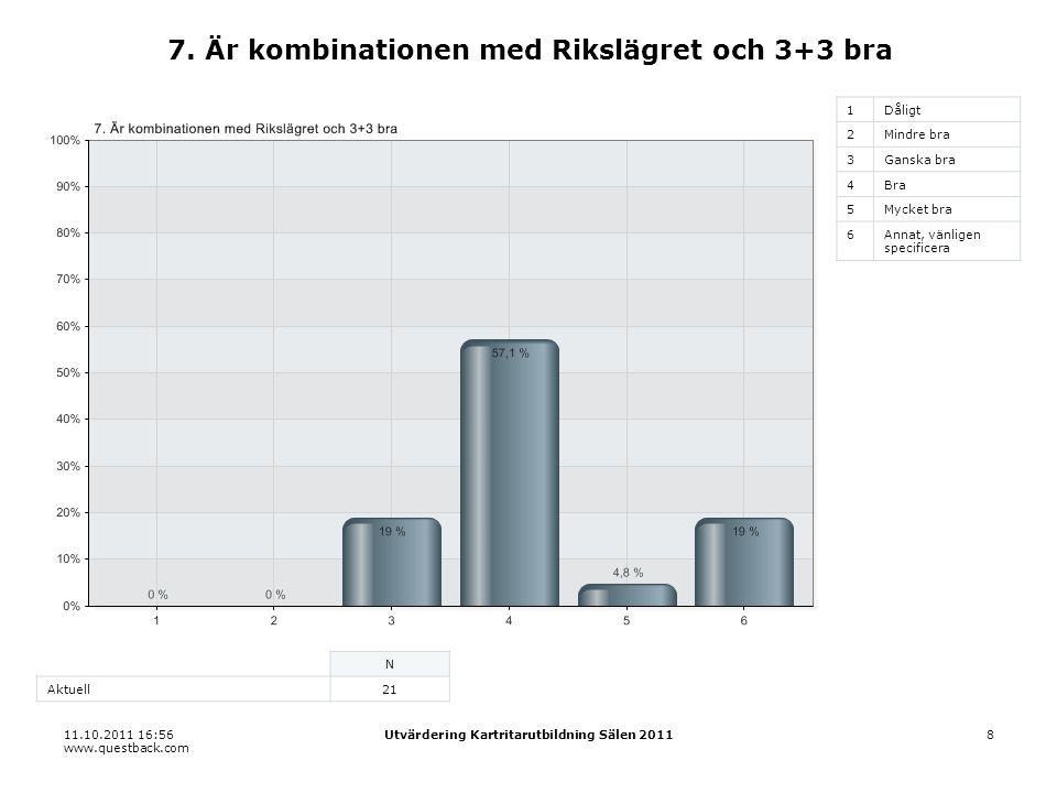 11.10.2011 16:56 www.questback.com Utvärdering Kartritarutbildning Sälen 20118 7. Är kombinationen med Rikslägret och 3+3 bra 1Dåligt 2Mindre bra 3Gan