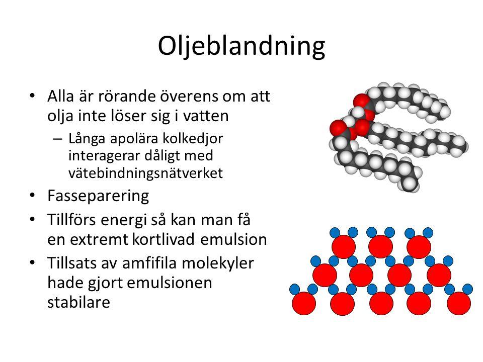Oljeblandning Alla är rörande överens om att olja inte löser sig i vatten – Långa apolära kolkedjor interagerar dåligt med vätebindningsnätverket Fass