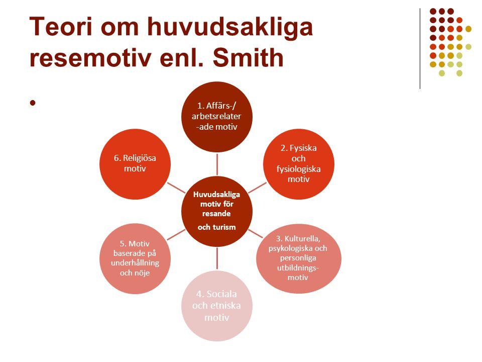 Teori om huvudsakliga resemotiv enl. Smith Huvudsakliga motiv för resande och turism 1. Affärs-/ arbetsrelater -ade motiv 2. Fysiska och fysiologiska