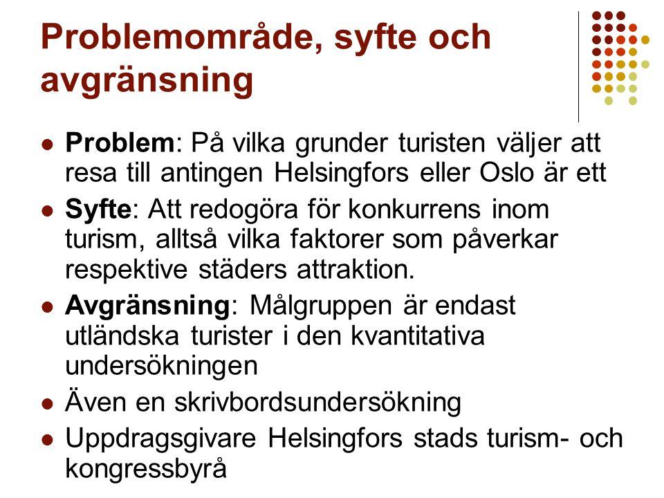 Problemområde, syfte och avgränsning Problem: På vilka grunder turisten väljer att resa till antingen Helsingfors eller Oslo är ett Syfte: Att redogöra för konkurrens inom turism, alltså vilka faktorer som påverkar respektive städers attraktion.