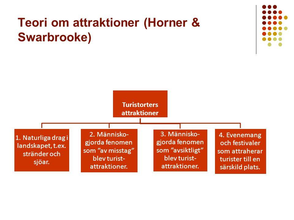 Teori om attraktioner (Horner & Swarbrooke) Turistorters attraktioner 1. Naturliga drag i landskapet, t.ex. stränder och sjöar. 2. Människo- gjorda fe