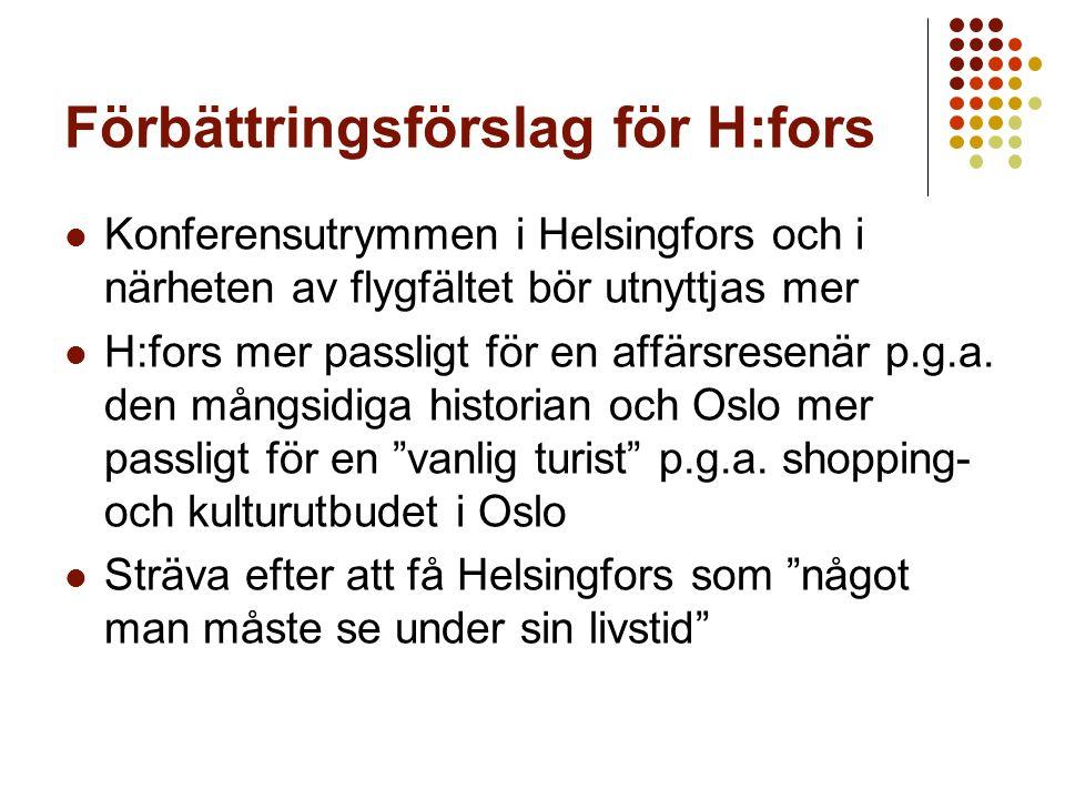 Förbättringsförslag för H:fors Konferensutrymmen i Helsingfors och i närheten av flygfältet bör utnyttjas mer H:fors mer passligt för en affärsresenär p.g.a.