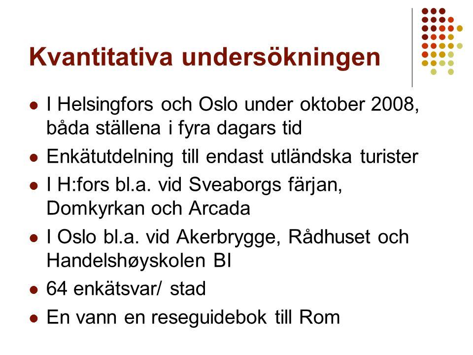 Kvantitativa undersökningen I Helsingfors och Oslo under oktober 2008, båda ställena i fyra dagars tid Enkätutdelning till endast utländska turister I H:fors bl.a.