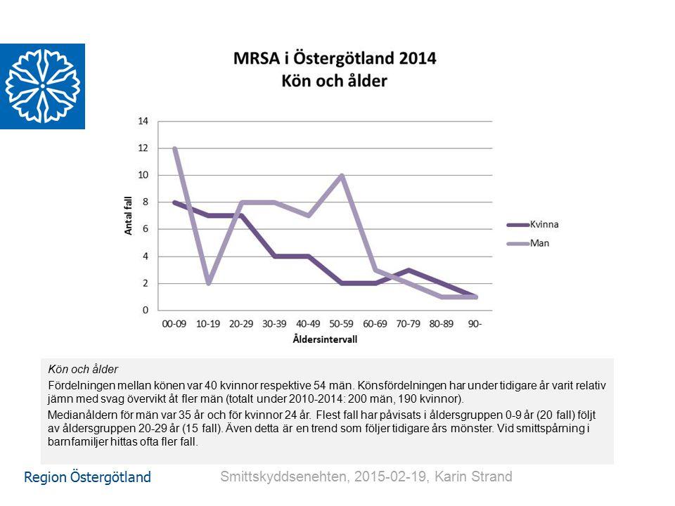 Region Östergötland MRSA halvårsstatistik 2014 Smittskyddsenehten, 2015-02-19, Karin Strand Kön och ålder Fördelningen mellan könen var 40 kvinnor res