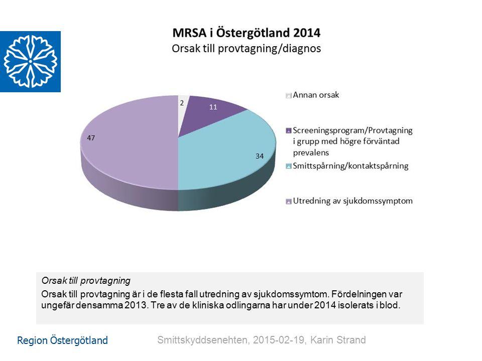 Region Östergötland Orsak till provtagning Orsak till provtagning är i de flesta fall utredning av sjukdomssymtom. Fördelningen var ungefär densamma 2
