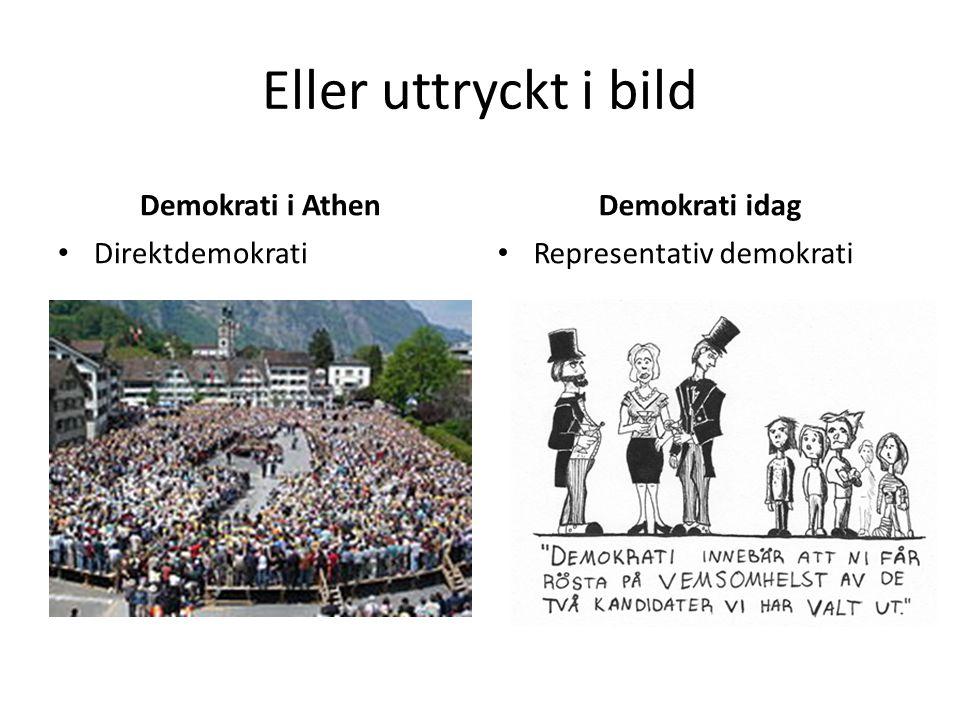 Eller uttryckt i bild Demokrati i Athen Direktdemokrati Demokrati idag Representativ demokrati